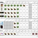 Planning de Aurora Games