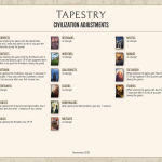 Tapestry – équilibrage des civilisations