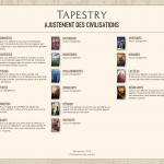 Équilibrage des Civilisations de Tapestry en Français