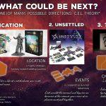 Quel pourrait être le 3ème jeu de Orange Nebula (après Vindication et Unsettled), basé sur l'identité