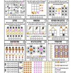 Nine Worlds : print & play / roll & write de chez Stonemaier Games (règles en français)