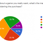 Stonemaier Games parle des prix qui s'envolent sur KS